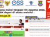 Tutorial OSS RBA: Izin Apotek / Apotik